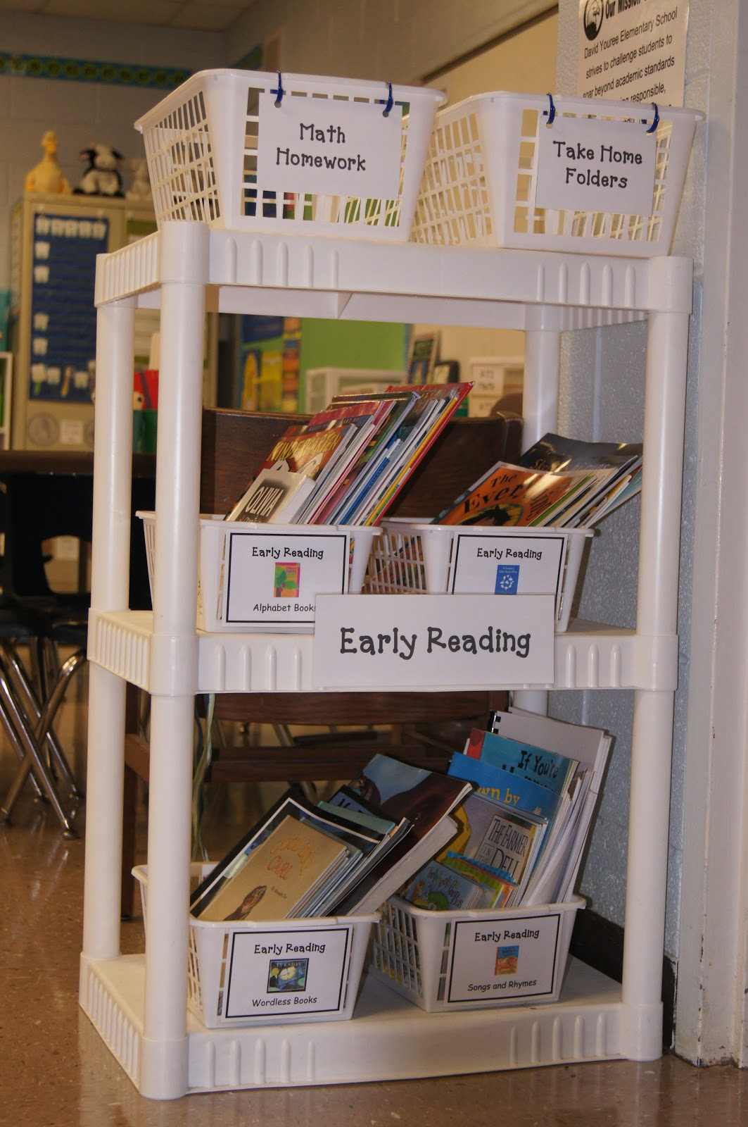 Once Upon a Learning Adventure: Classroom Library Linky