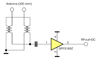 SPF5189Z LNA with 300 ohms balanced input