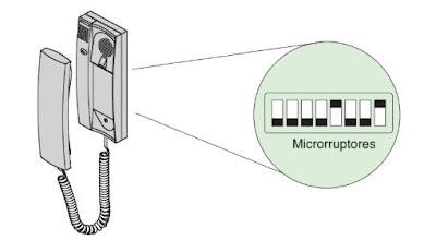 Tipos de Porteros Electrónicos | Analógicos + Digitales | Diferencias principales