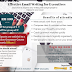 Effective Email Writing For Executives