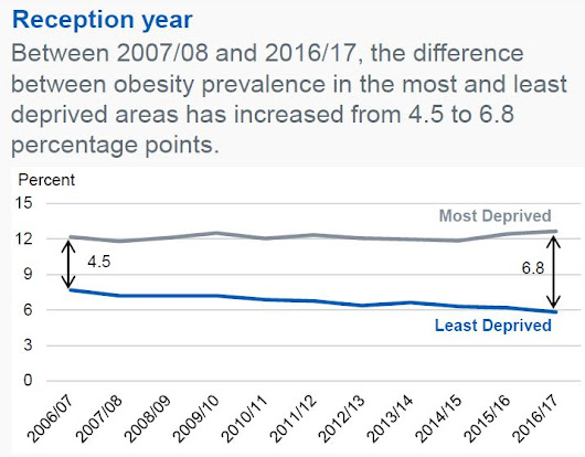 Childhood obesity - the importance of early interventions