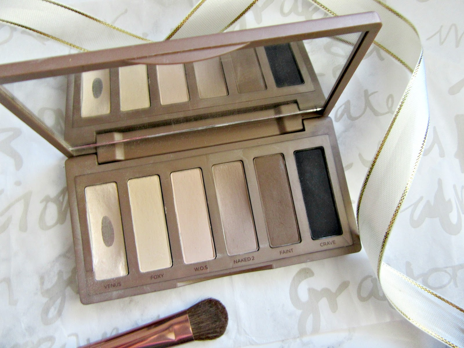 Urban Decay Naked Basics Dupe