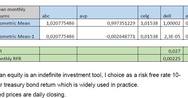 Portfolio Optimization and Analysis Assignment Help