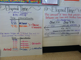 Elapsed time anchor charts also teaching with  mountain view rh teachingwithamountainview