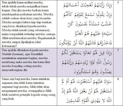 surah al-munafiqun 63: 4-6