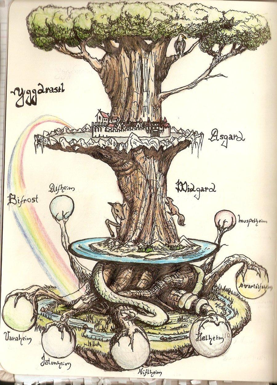 Hristara's Myth: Yggdrasil (Sembilan Dunia Norse Mythology