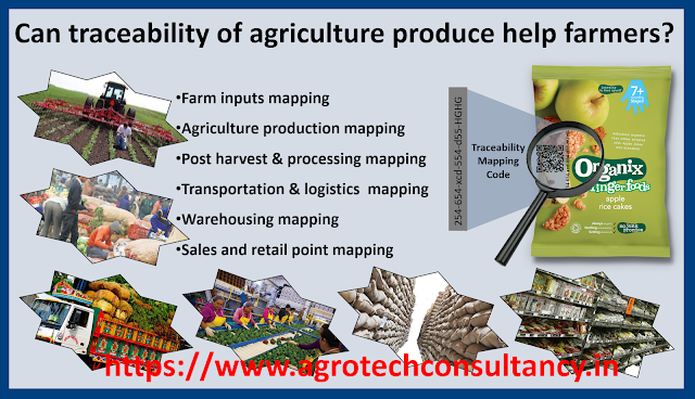 Can traceability of agriculture produce help agriculture and farmers ?, Data Collection in Agriculture , Accurate data collection in agriculture, efficient data collection in agriculture, Indian agriculture industry, Indian agriculture problem, Indian Farmers, distress selling in india, sustainable agriculture, agriculture loan, Agri Business Consultancy, Agriculture, agriculture news, agriculture policy, Doubling farmer income, Indian agriculture, Indian agriculture economics, Indian agriculture problem, MSP (Minimum Support Price in India), Aeroponic Cultivation Consultancy, Agri Business Consultancy, Agribusiness Consultancy, Agribusiness Investment In India Consultancy, Agribusiness Manpower Consultancy, Agribusiness Market Research, Agribusiness Professional Recruitment Consultancy, Agribusiness Project Report, Agricultural Consultancy, Agricultural Mechanization Consultancy, Agricultural Project report, Agriculture, agriculture commodities exchange. Indian Agriculture, Agriculture Commodity Procurement Planning, Agriculture Consultancy, Agriculture Content Writing, Agriculture Export to Russia Consultancy, Agriculture Implements Consultancy, Agriculture Industry Research Report, Agriculture Land Selection Consultancy, agriculture loan, Agriculture Market Research, agriculture news, agriculture policy, Agriculture Project Report, Agriculture Technology Exposure Tour, Agriculture Tour, Agriculture Training, agriculture value chain, aloevera, aloevera agriculture, aloevera cost of cultivation, aloevera cultivation, Aloevera cultivation consultancy, aloevera cultivation in Rajasthan, aloevera profit, aloevera use, Aromatic Plantation Consultancy, automobile insurance policy, Beekeeping or Apiculture Consultancy, benefit of agriculture processing, Bio Diesel Crop Plantation Consultancy, Biofuel Crop Cultivation Consultancy, Blockchain technology in agriculture, car insurance, Corporate Social responsibility- CSR (Rural Development) Activity Project Consultancy, Corporate Social Responsibility-CSR Agriculture Consultancy, Dairy Farming Consultancy:-, Doubling farmer income, Exotic Vegetable Cultivation Consultancy, Export Import Of The Agricultural Commodity, farm subsidy, farmer, Farmers, farming, Flower Cultivation/ Floriculture consultancy, Food Processing Industry Consultancy, get a auto insurance quote, get auto insurance online, get auto insurance quote online, Green House Consultancy, Guar Gum Cultivation Consultancy, Guar Gum Processing Consultancy, Guar Gum Seed Cultivation Consultancy, Guar Seed Cultivation Consultancy, high tech agriculture, Horticulture Consultancy, Hydroponics Consultancy, Hydroponics Cultivation Consultancy, Indian agriculture, Indian agriculture economics, Indian agriculture problem, Indian agriculture problem., instant auto insurance quote, Irrigation Management Consultancy, Jatropha Oil Sourcing Consultancy, land use efficiency in agriculture, Medicinal Plantation Consultancy, Minimum Support price, MSP, Mushroom Farming / Production Consultancy, natural sweetener., Neem Oil Sourcing Consultancy, Olive Cultivation Consultancy, organic agriculture, Organic Agriculture Consultancy, Organic Certification Consultancy, organic farming, Organic Farming Consultancy, organic farming in India, organic farming methods, Plant Tissue Culture Laboratory Consultancy, Poultry Farming Consultancy, profitable agriculture, small land holdings, Soil and water Testing Consultancy, Spices Cultivation Consultancy, stevia, stevia cultivation, Stevia Cultivation Consultancy, stevia cultivation in India, stevia farming, stevioside, stray animal, Stray cattle /animal management in agriculture, Supply Chain Report Of Agriculture Commodities, Urban Agriculture Consultancy, Vegetables Cultivation Consultancy, Vermicompost Production Consultancy, Vermi compost Sourcing Consultancy, what is organic food, what is stevia, एलोवेरा, ग्वारपाठा