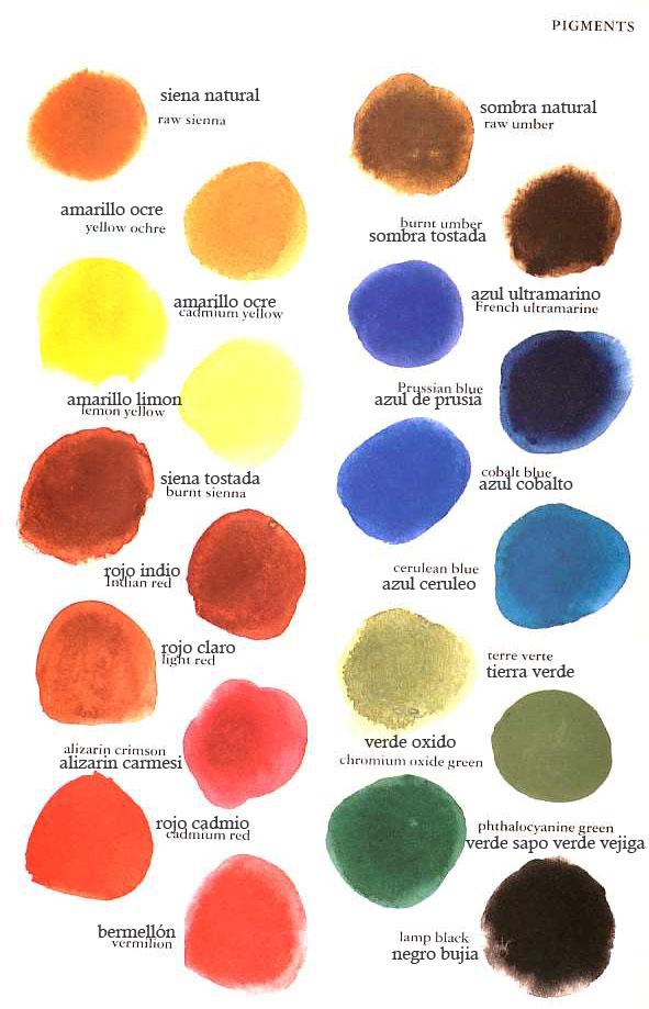 Catalogo Colores Comex Vinimex