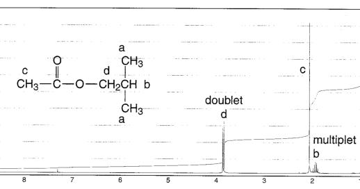 Chemistry: Ester NMR