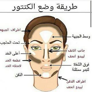 ما هو الكونتور وطريقة وضعة على الوجه