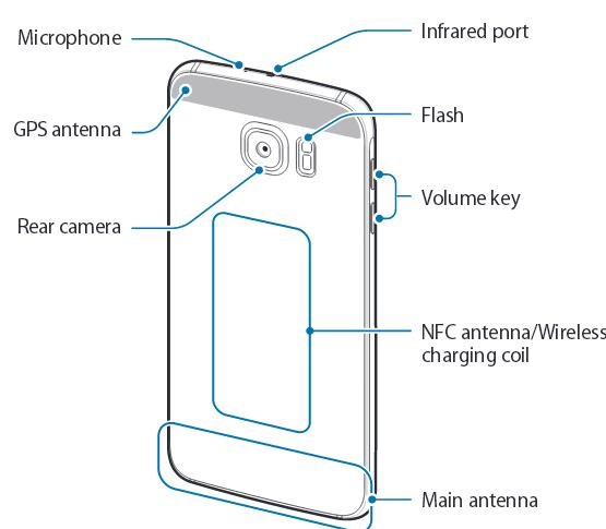 Samsung Galaxy S6 G920A User Manual - B&H Photo