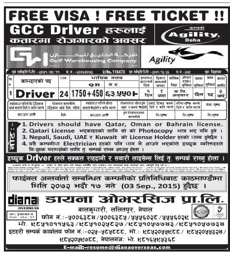 Free Visa Free Ticket Job Vacancy for Drivers in Qatar, Salary Rs 63,550