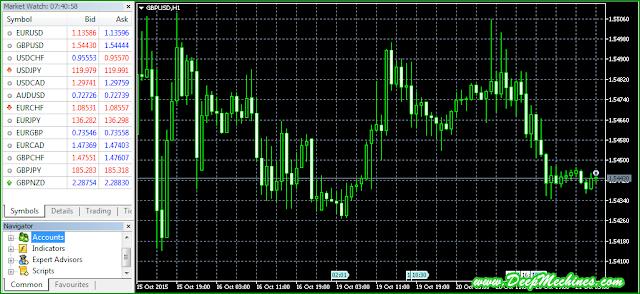 Satuan Nilai Pairs Mata Uang Asing Trading Forex