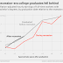 The Job Market for Recent College Graduates is Finally Improving