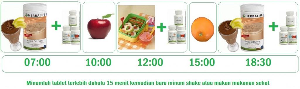 Mulai Diet Yuuks Herbalife Makanan Nutrisi Diet