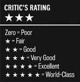 from Zero to five stars and how critics review restaurants