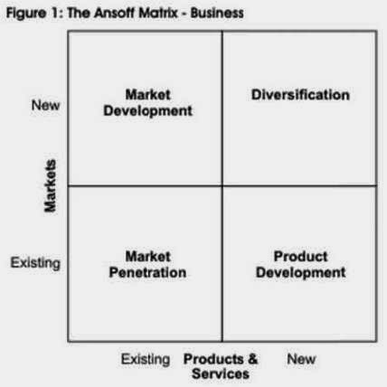 strategi perdagangan grid yang sukses