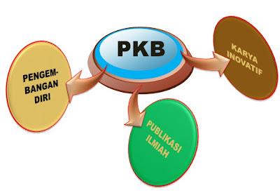 moda daring sim pkb 2013