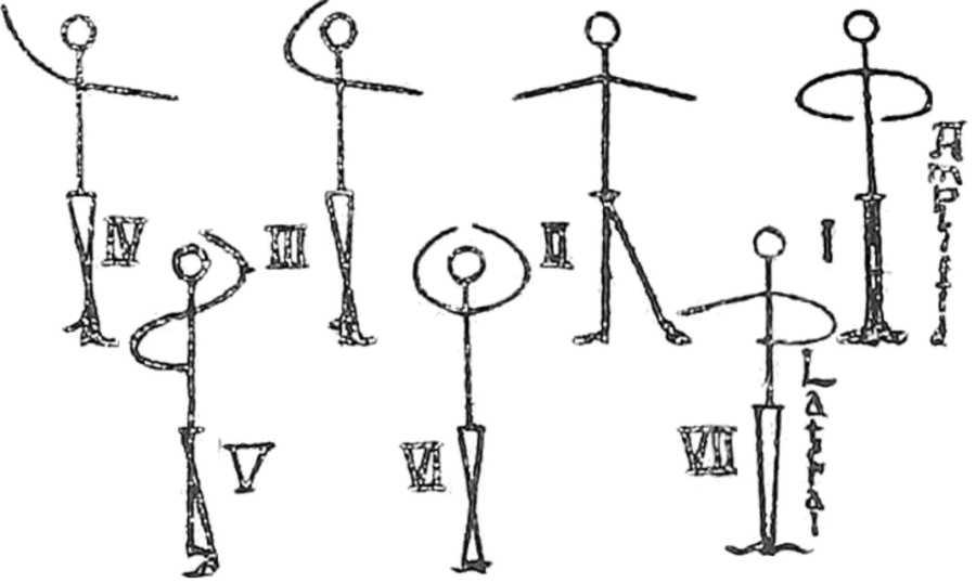 Orden inverso de elementos puro Css: 4 formas