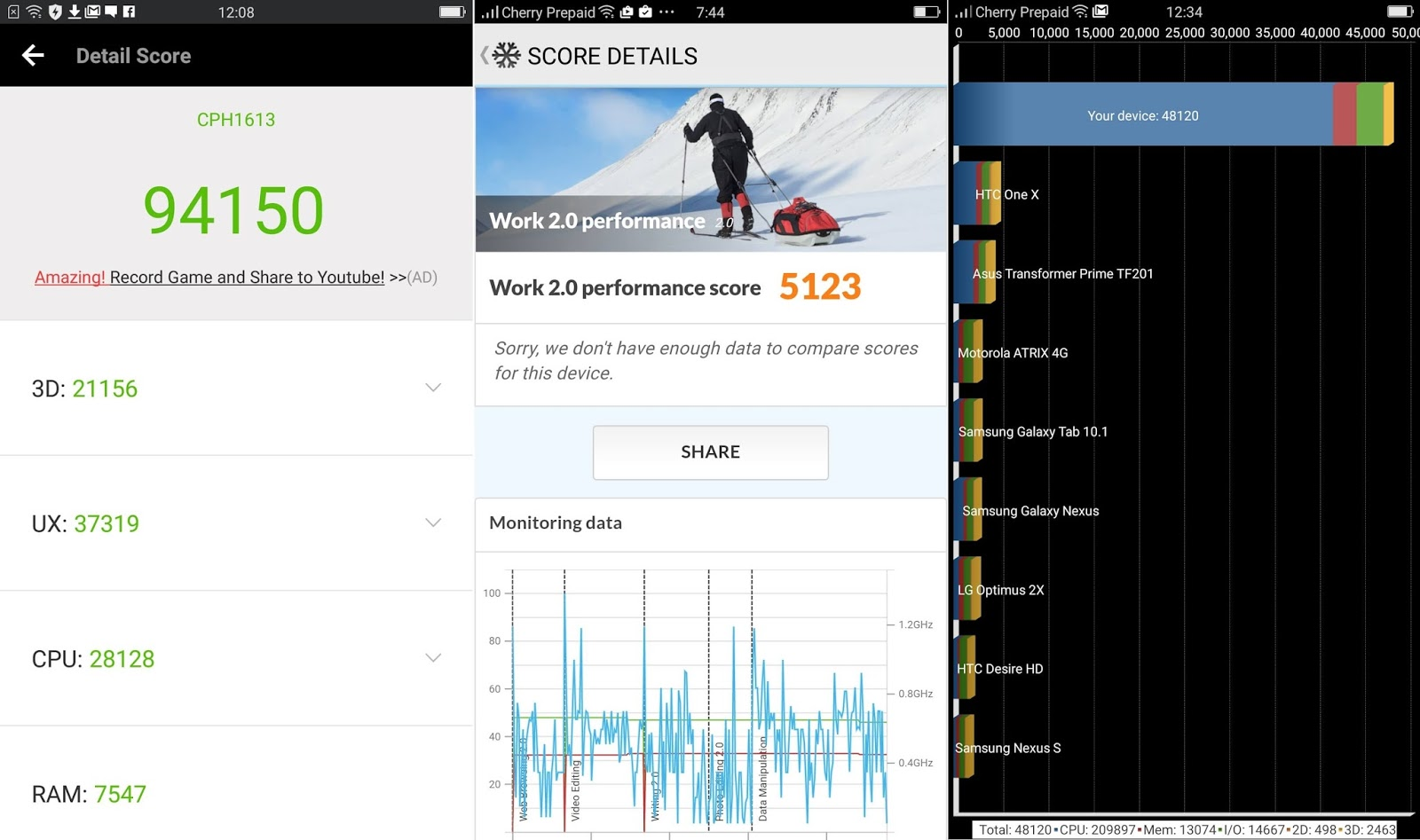 OPPO F3 Plus Benchmark Scores
