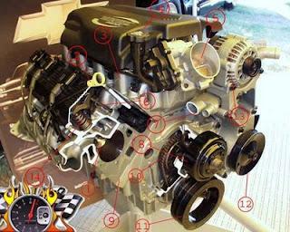 تعرف عن  محرك السيارة في  شرح  تطبيقي  في مكانيك