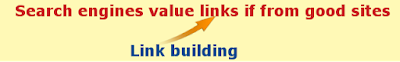 Link-building still is very important for search optimization.