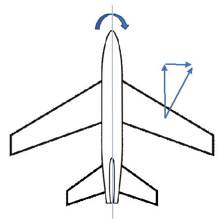 Dutch Roll - Swept angle
