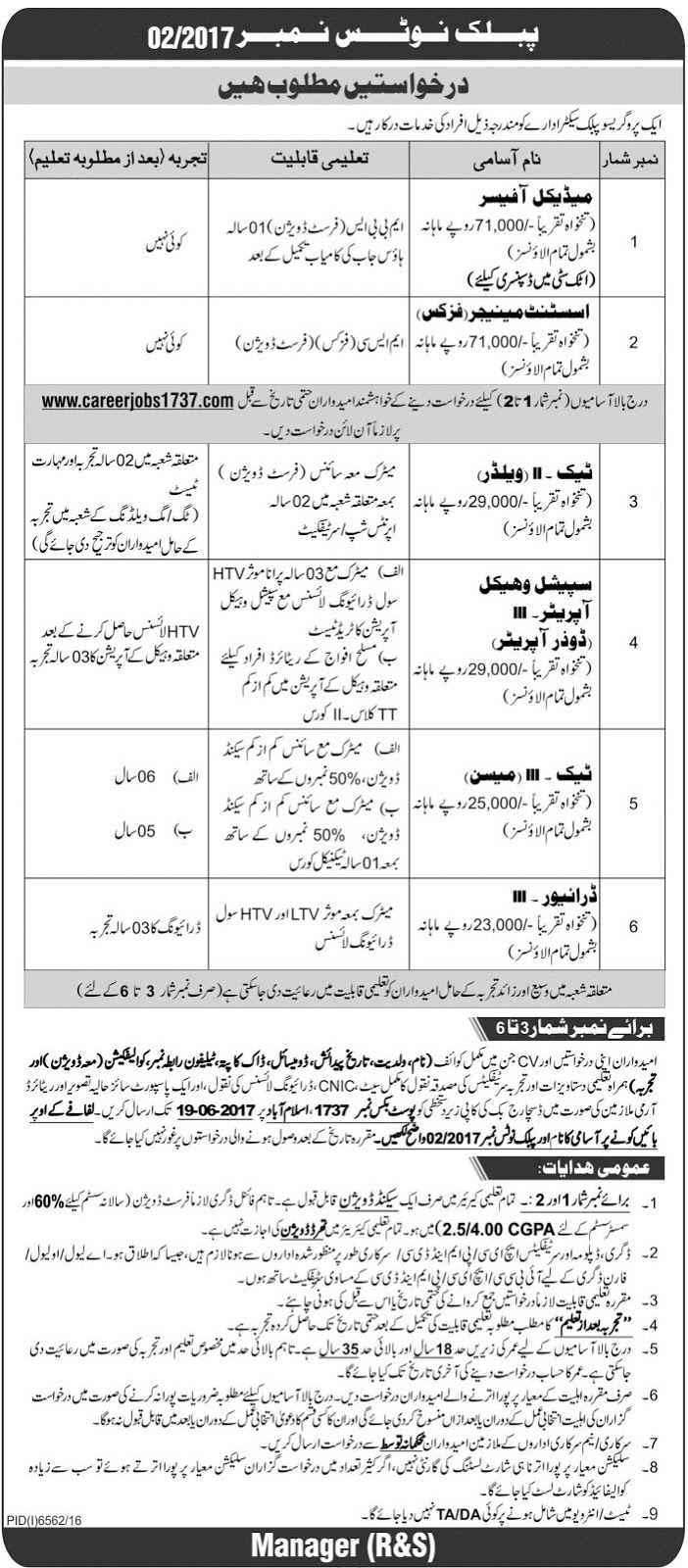 Medical Officers & others Jobs in Public Sector Organization Islamabad  4 June 2017