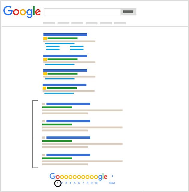 trang 1 của tìm kiếm google