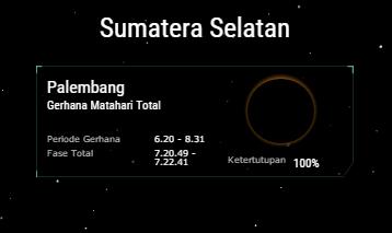 Fenomena Gerhana Matahari Total 9 Maret 2016 di Indonesia