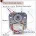 Você sabe como funciona motor de indução? #grupoweb