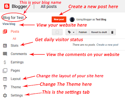 Important features of Blogger dashboard
