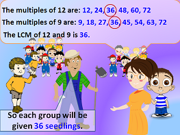 Determining the Least Common Multiple (LCM) of 2 or More Numbers - Interactive Math Lesson
