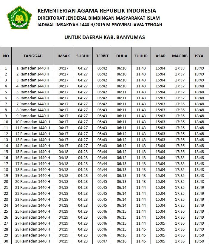 Jadwal Imsakiyah Ramadhan 2019 / 1440 H Kabupaten Banyumas