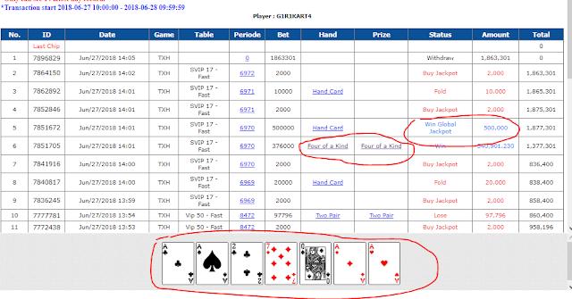 Selamat Untuk ID G1R1KAxxx Mendapatkan Four Of Kind Di Lahan Poker !