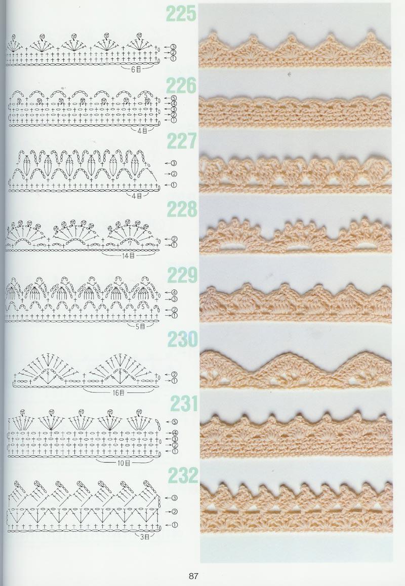 solo puntos bordes puntillas crochet. Black Bedroom Furniture Sets. Home Design Ideas