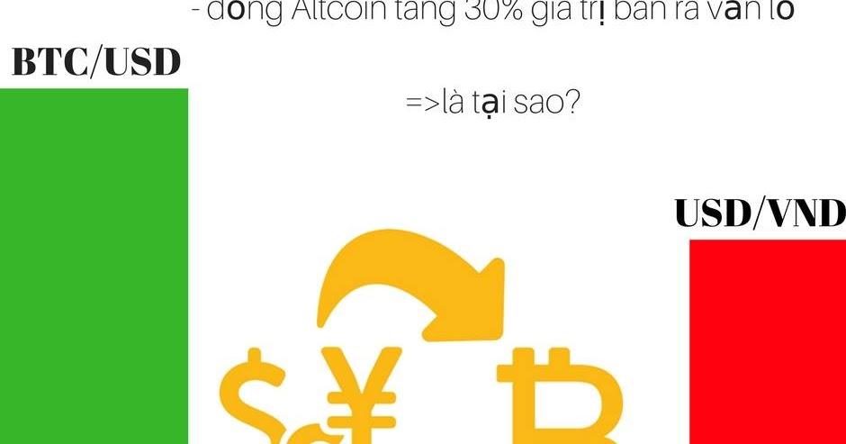 Bẫy tỉ giá USDT/VND mà tất cả các bạn Trade Coin cần biết - Đánh giá ICO  tiềm năng, học đầu tư coin
