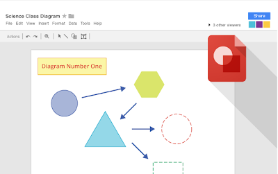 google drawing tool for creating shapes images diagram
