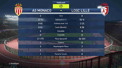 PES 2018 Ligue 1 Scoreboard by Cesc
