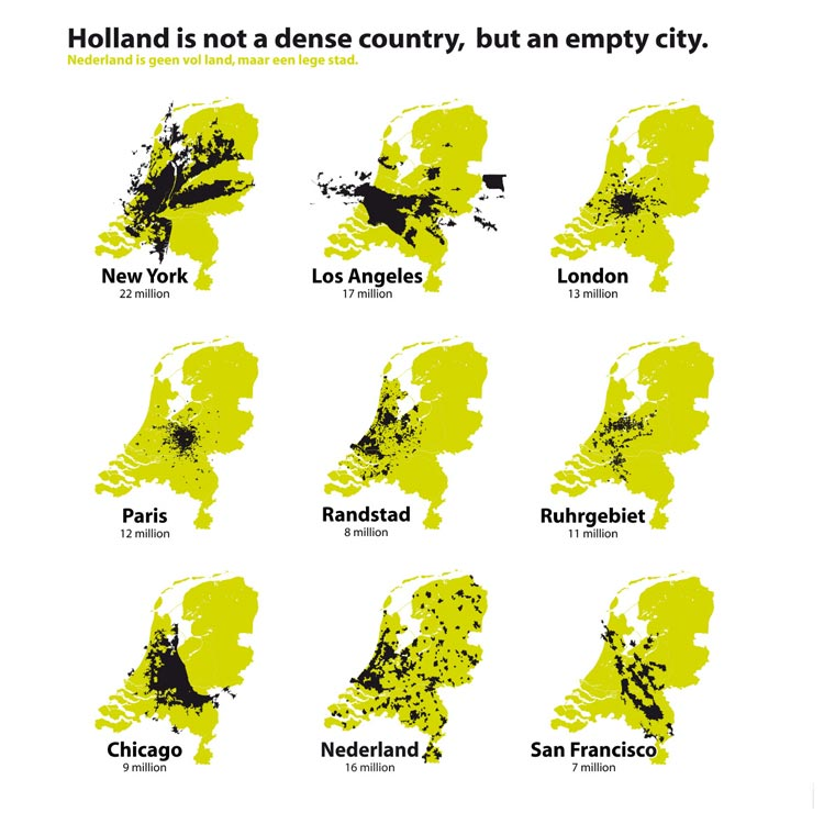 Holland is not a dense country, but an empty city