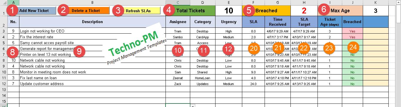 Help Desk Ticket Tracker Excel Spreadsheet - Project
