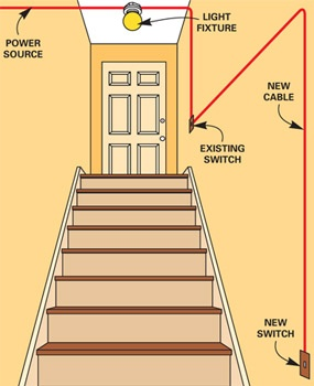 how to install a 3 way switch elec eng world. Black Bedroom Furniture Sets. Home Design Ideas