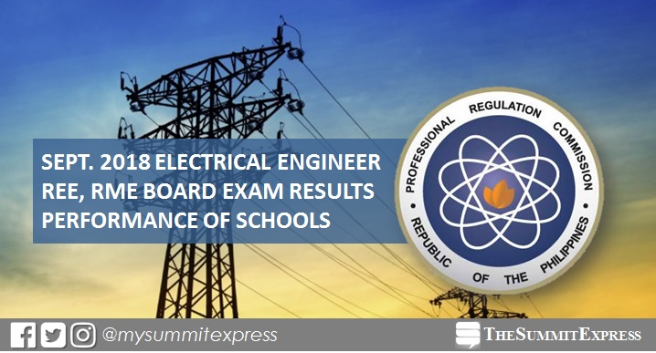 Performance of schools: Electrical Engineer EE, RME board exam result September 2018