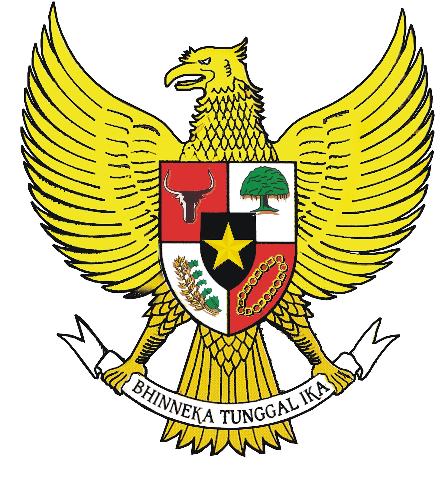 Ib Imam Blog Karya Putra Melayu Banjar Logo Garuda
