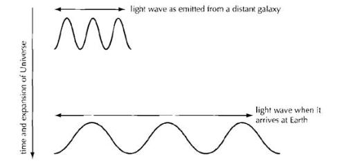 Raashi's HL Physics