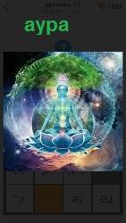 аура человека, фигура сидит внутри круга в позе йога