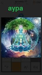 460 слов 4 аура человека, фигура сидит внутри круга в позе йога 12 уровень