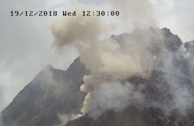 merapi today