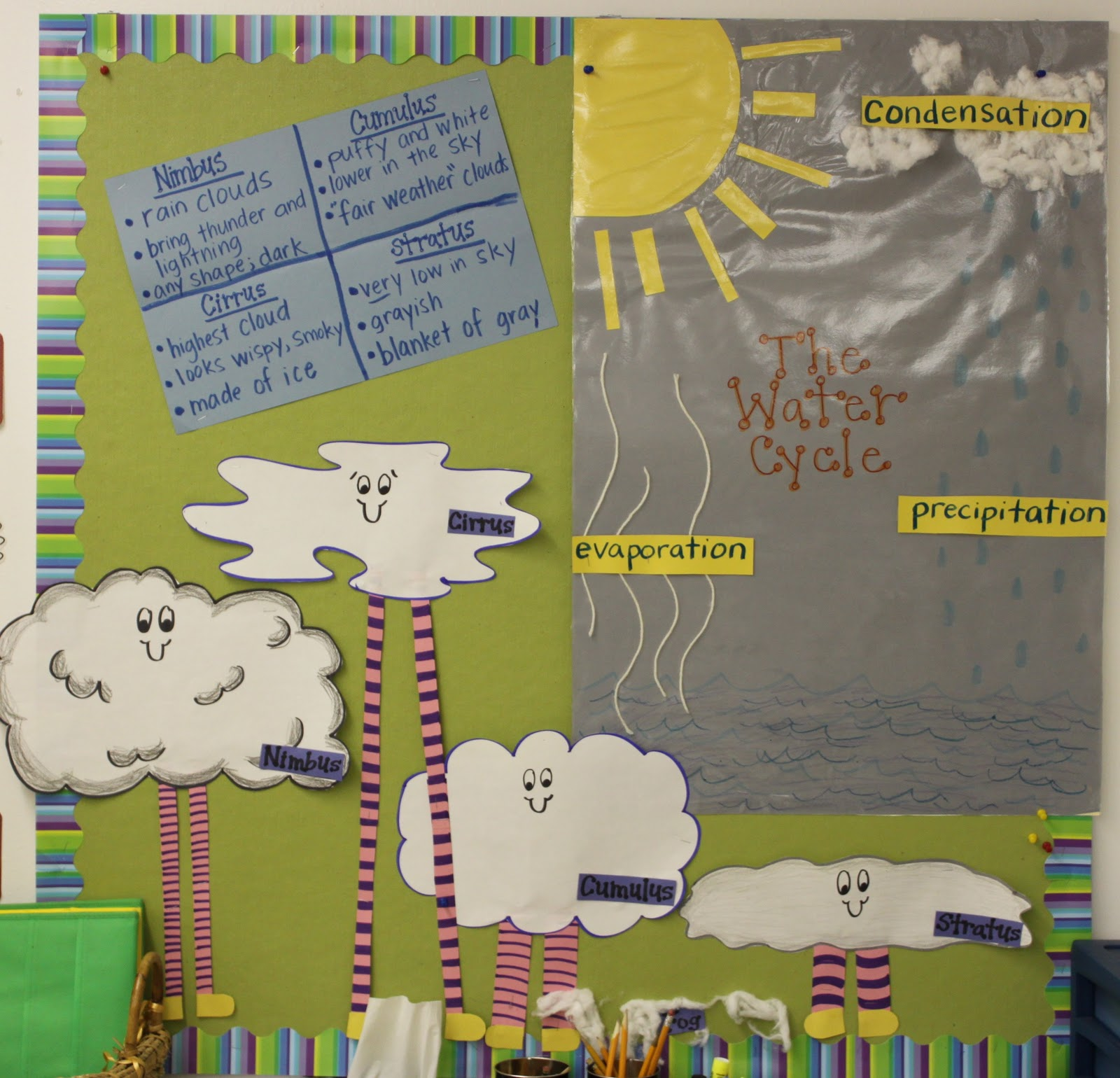Simply Second Grade Clouds