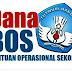 Ini Rekapitulasi Dana BOS Kab/Kota Triwulan III TA 2018